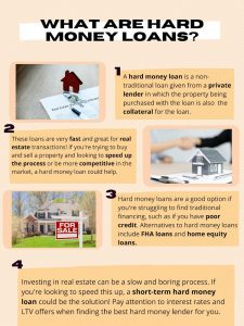 What are Hard Money Loans?