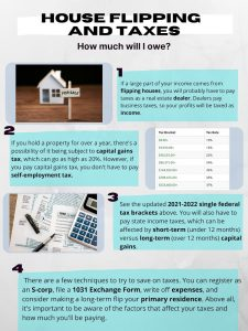 House Flipping and Taxes