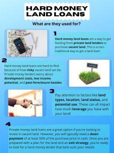 Hard Money Land Loans